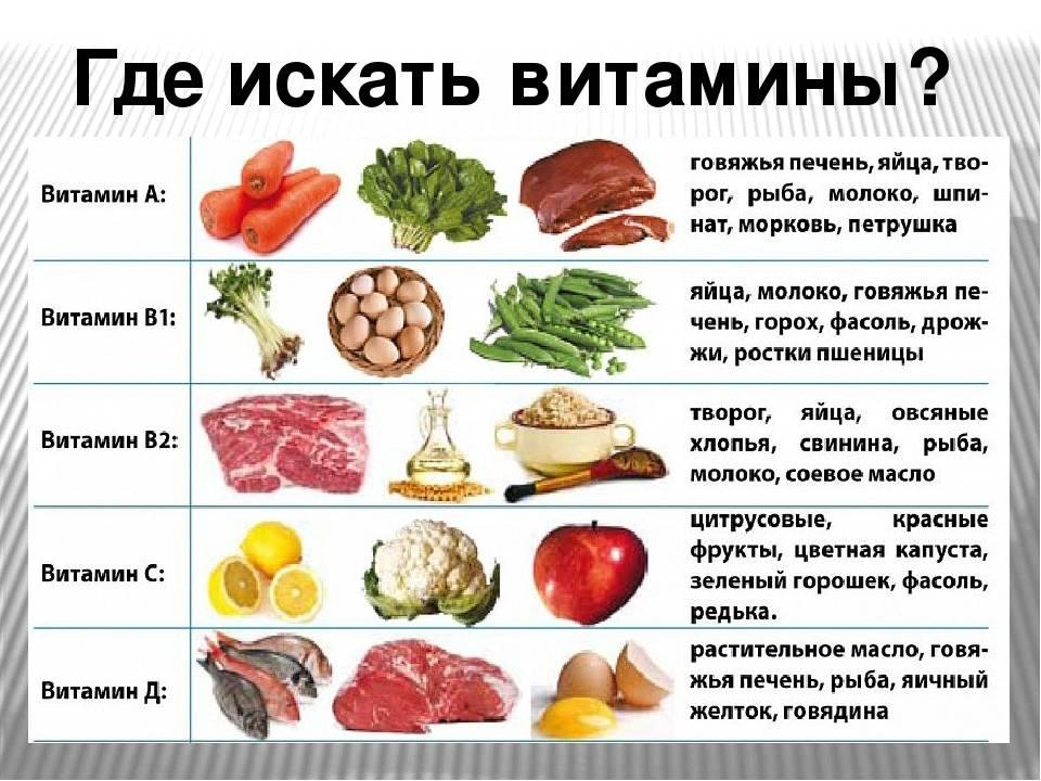 Как получить витамин c?