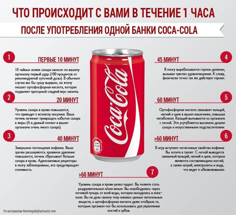 Война брендов coca cola vs pepsi