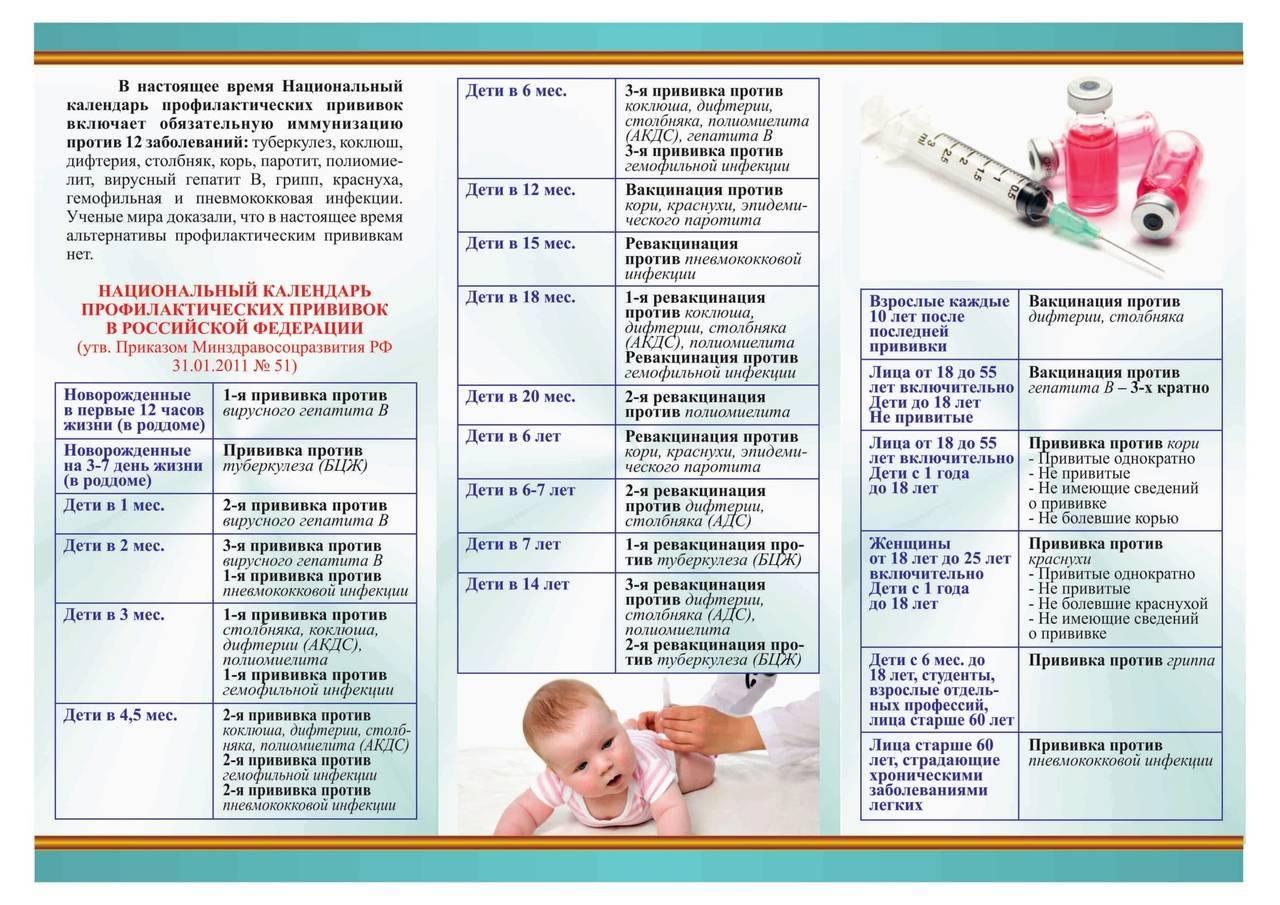 Прививка от гепатита детям