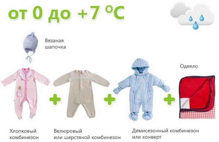 Как одевать новорожденного на прогулку в мае? | родыинфо