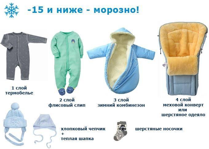 Как правильно одеть новорожденного на прогулку | fok-zdorovie.ru