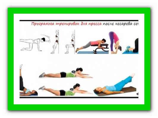 Упражнения после кесарева сечения, чтобы быстро убрать живот