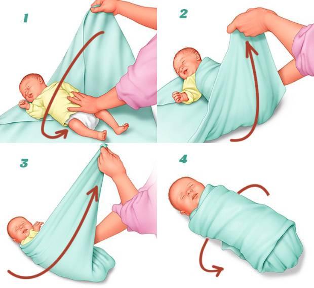 Пеленание новорожденного: все «за» и «против», до какого возраста пеленать ребенка и какой способ выбрать