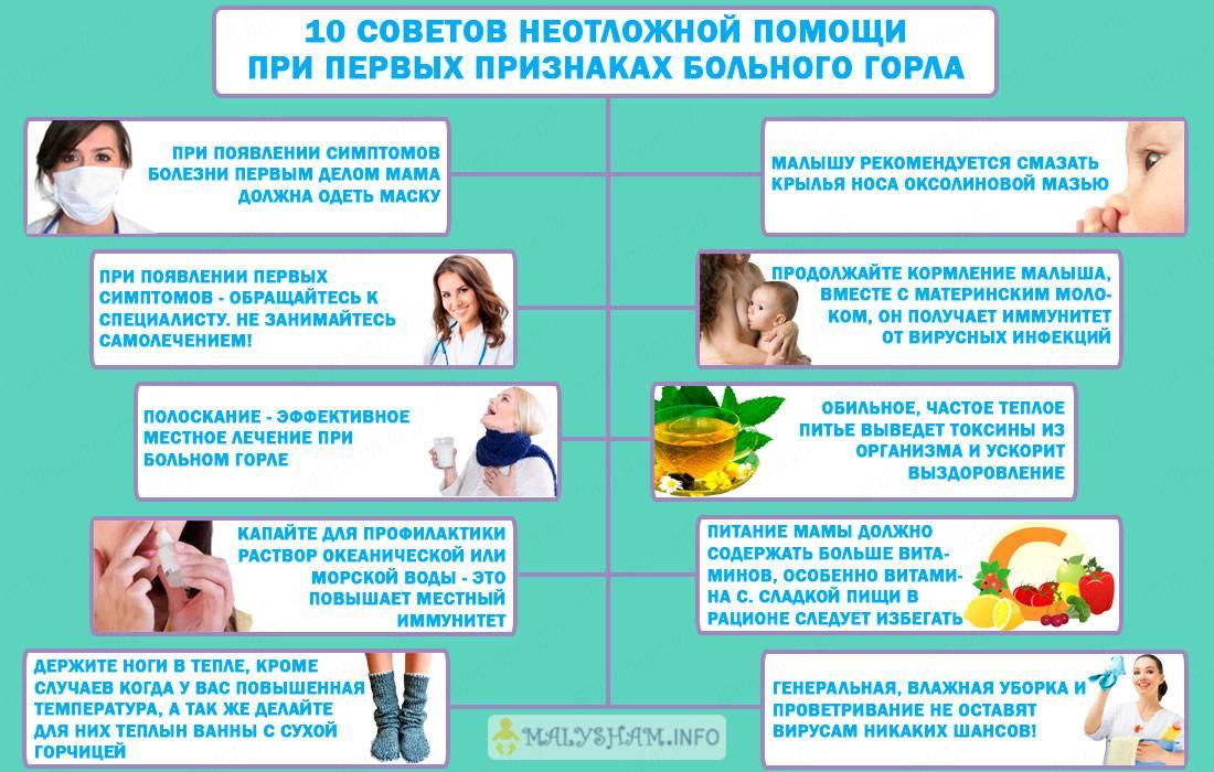 Как лечить болезни горла, лечение лор-заболеваний у взрослых