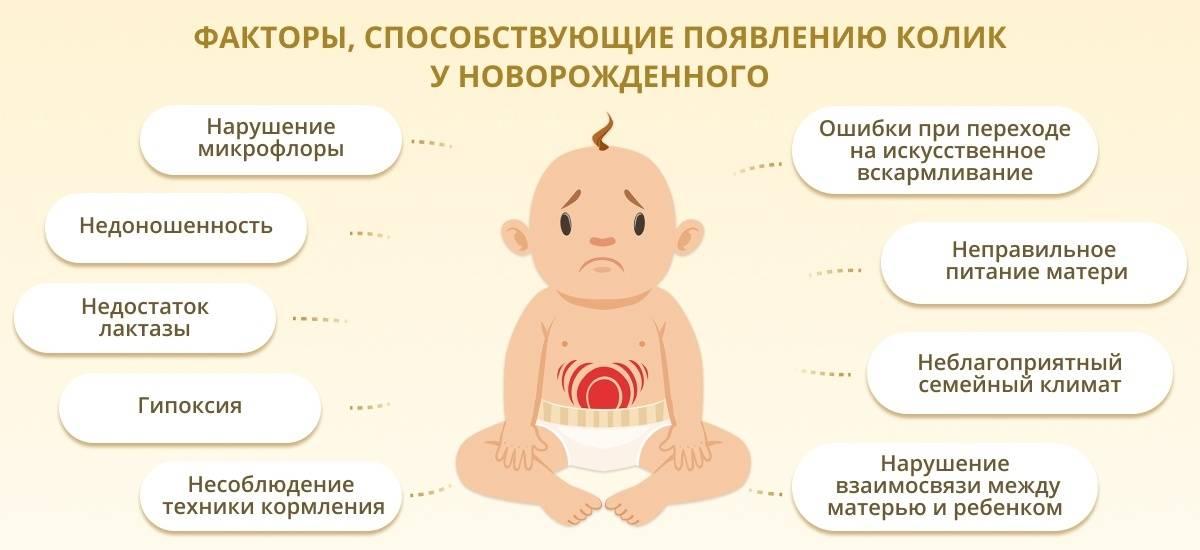 Наука о коликах: что младенцам помогает, а о чем пора забыть
