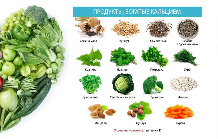 В каких продуктах содержится кальций – таблица (список)