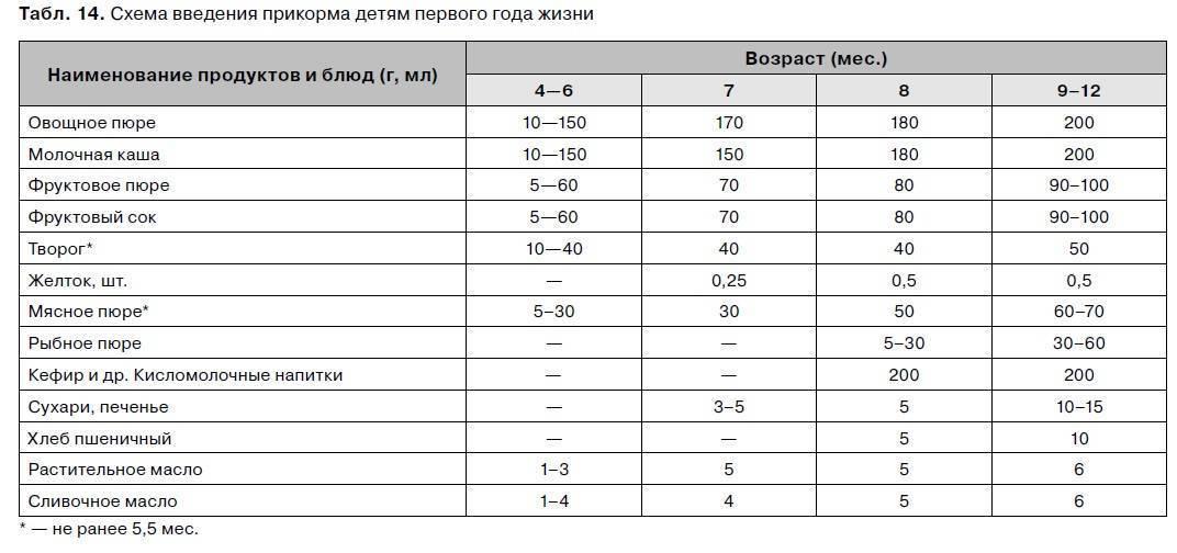 Узбекская халва польза и вред. польза и вред халвы для организма.