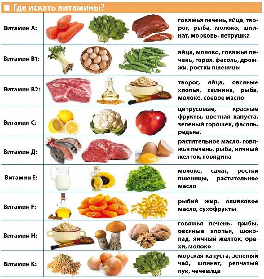 Витамин С для кормящей мамы и грудничка