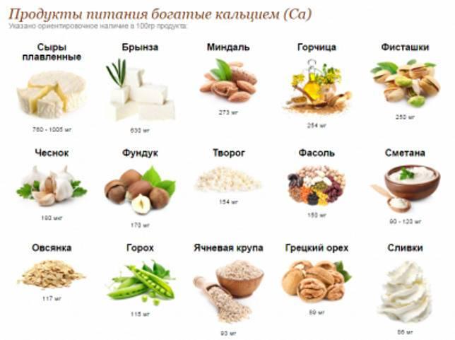 Список продуктов, содержащих кальций, его функции и суточная норма